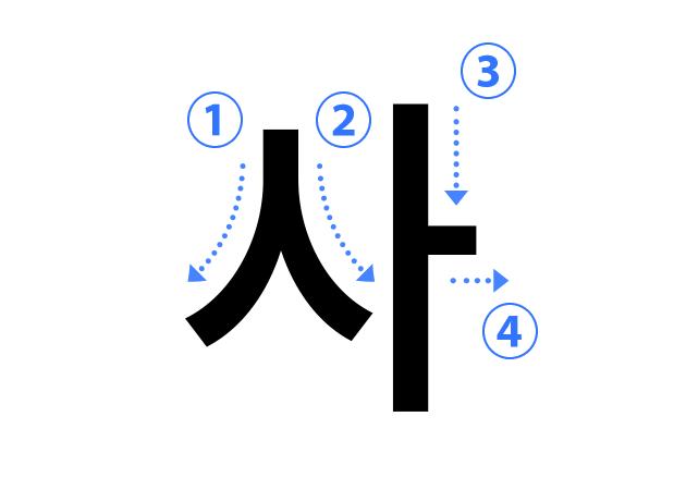 ハングル子音の書き順 사(ㅅ シオッ)