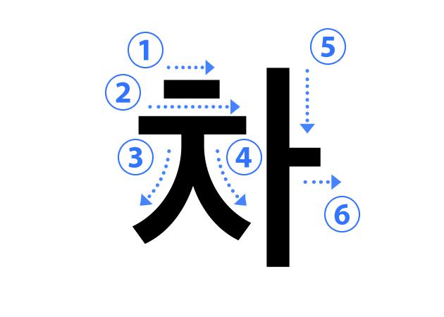 ハングル子音の書き順 차(ㅊ チウッ)