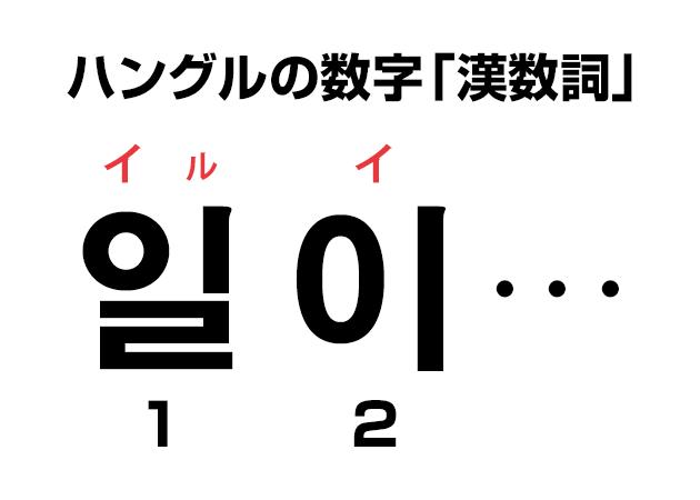 ハングルの数字を覚える! 〜 漢数詞編 〜