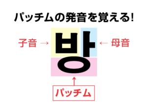 【音声有り】韓国語・パッチムの発音を覚える!