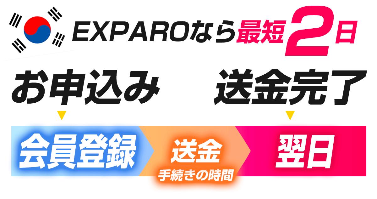 EXPARO(エクスパロ)でお申込みから送金まで最短2日!